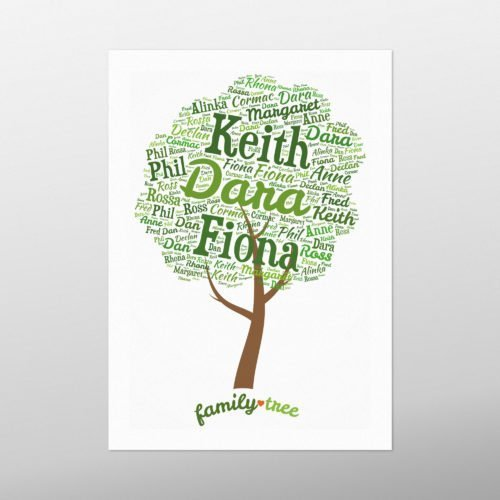 Family Tree | wordbird.ie | Word Art Pictures