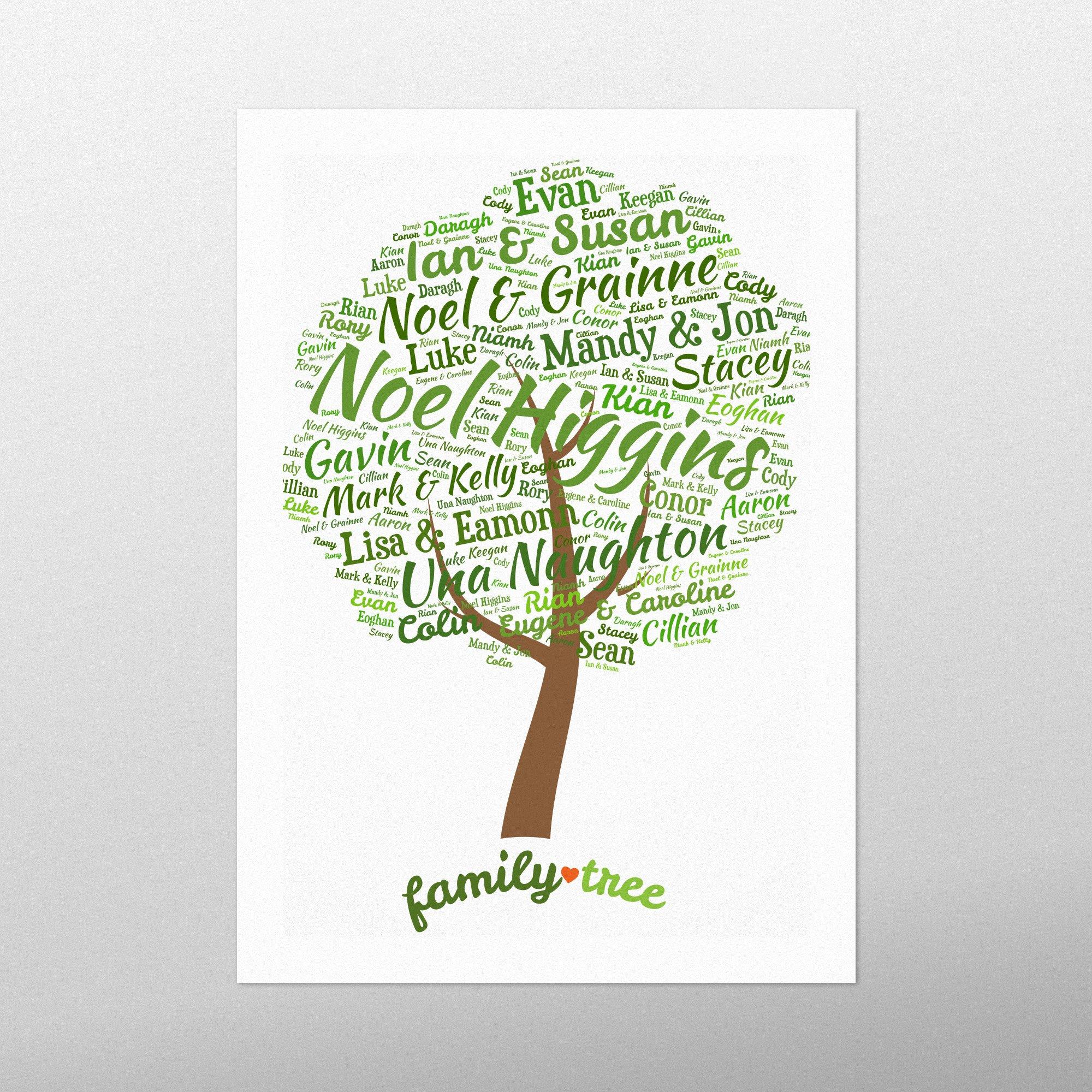 Family Tree   wordbird.ie   Word Art Prints