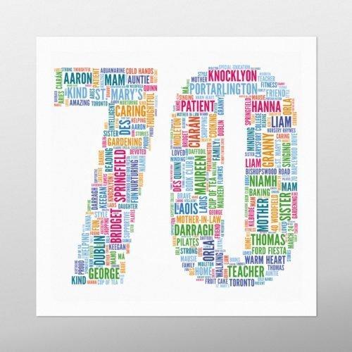 70   wordbird.ie   Word Art Prints