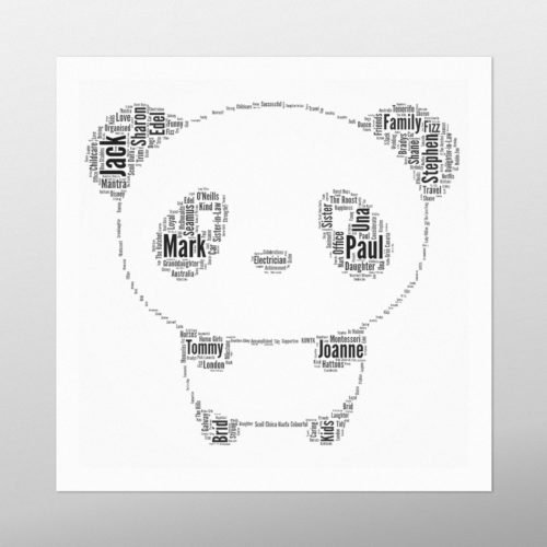 Panda | wordbird.ie | Word Art Prints